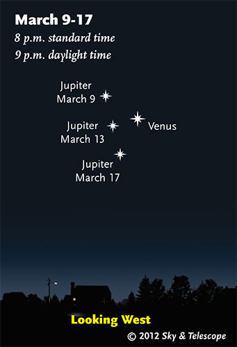 Venus and Jupiter waltz toward one another this week