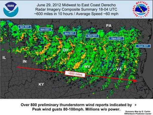 Timeline of derecho that hit Friday