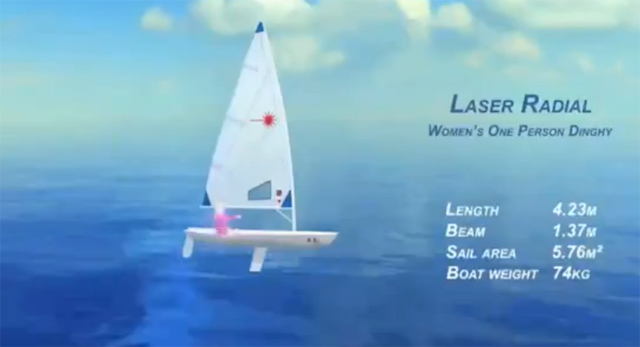 Sailing 'commentator' knows nothing about sailing (VIDEO)