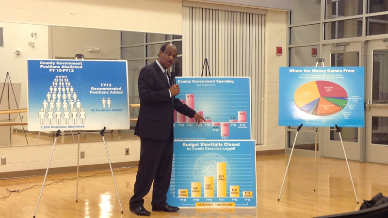 Public gives input on Montgomery County budget