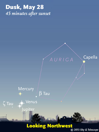 A planetary trio will waltz in the western sky