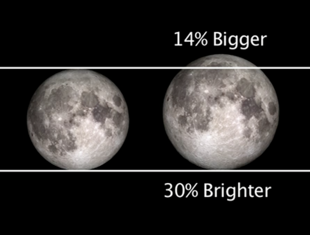 Supermoon to outshine meteor showers this week
