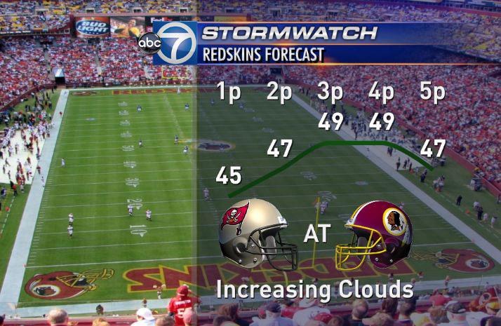 Week 11 NFL Forecasts