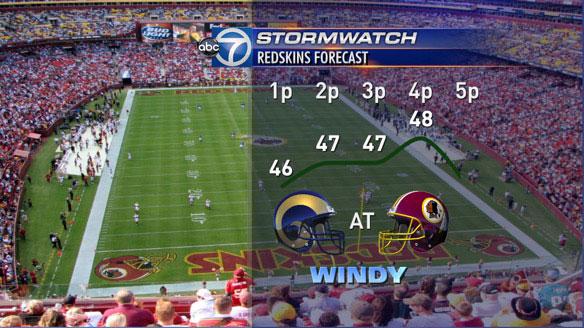 NFL Forecasts: Week 14