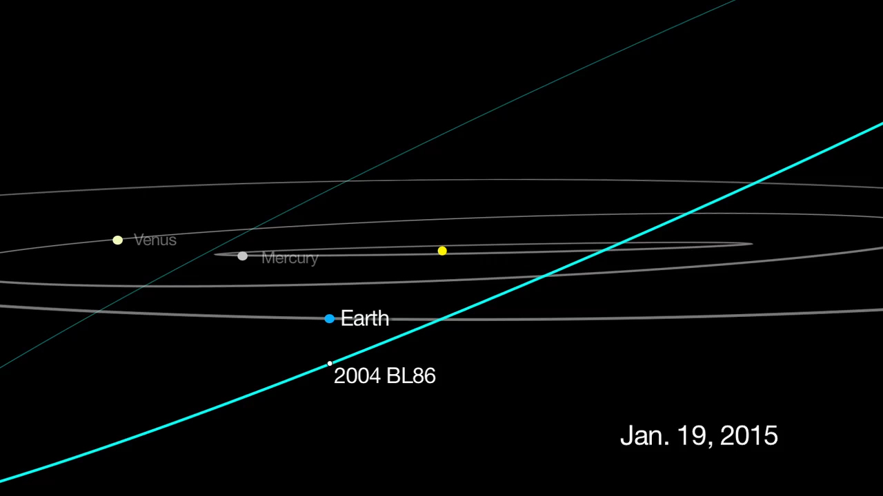 Asteroid from start of solar system to pass near Earth