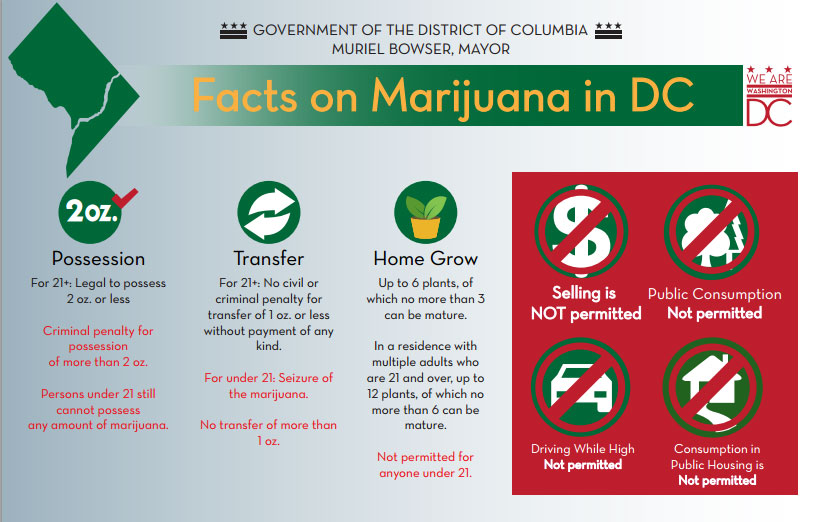 Weed in D.C. - what's legal, what's not   WTOP
