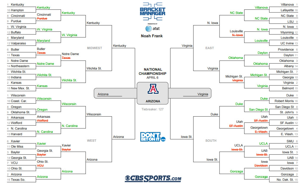 Your bracket isn't as busted as you think | WTOP