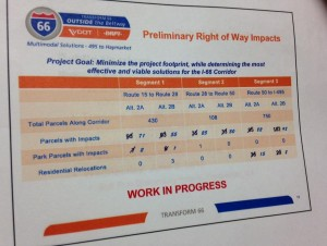 Earlier plans for I-66 outside the Beltway involved as many as 38 residential relocations. (WTOP/Michelle Basch)
