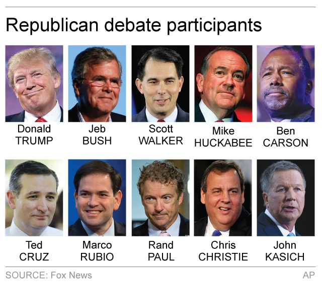 Where to watch the GOP debate this Thursday