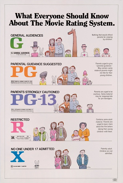 In 1968, the Motion Picture Association of America unveiled its new voluntary film rating system: G for general, M for mature (later changed to GP, then PG), R for restricted and X (later changed to NC-17) for adults only. (Photo by Movie Poster Image Art/Getty Images)