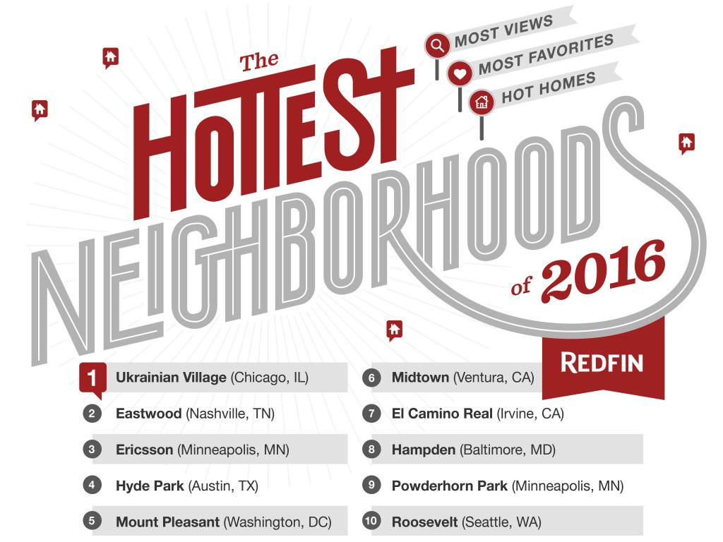 HottestNeighborhoods_2016_1280x960