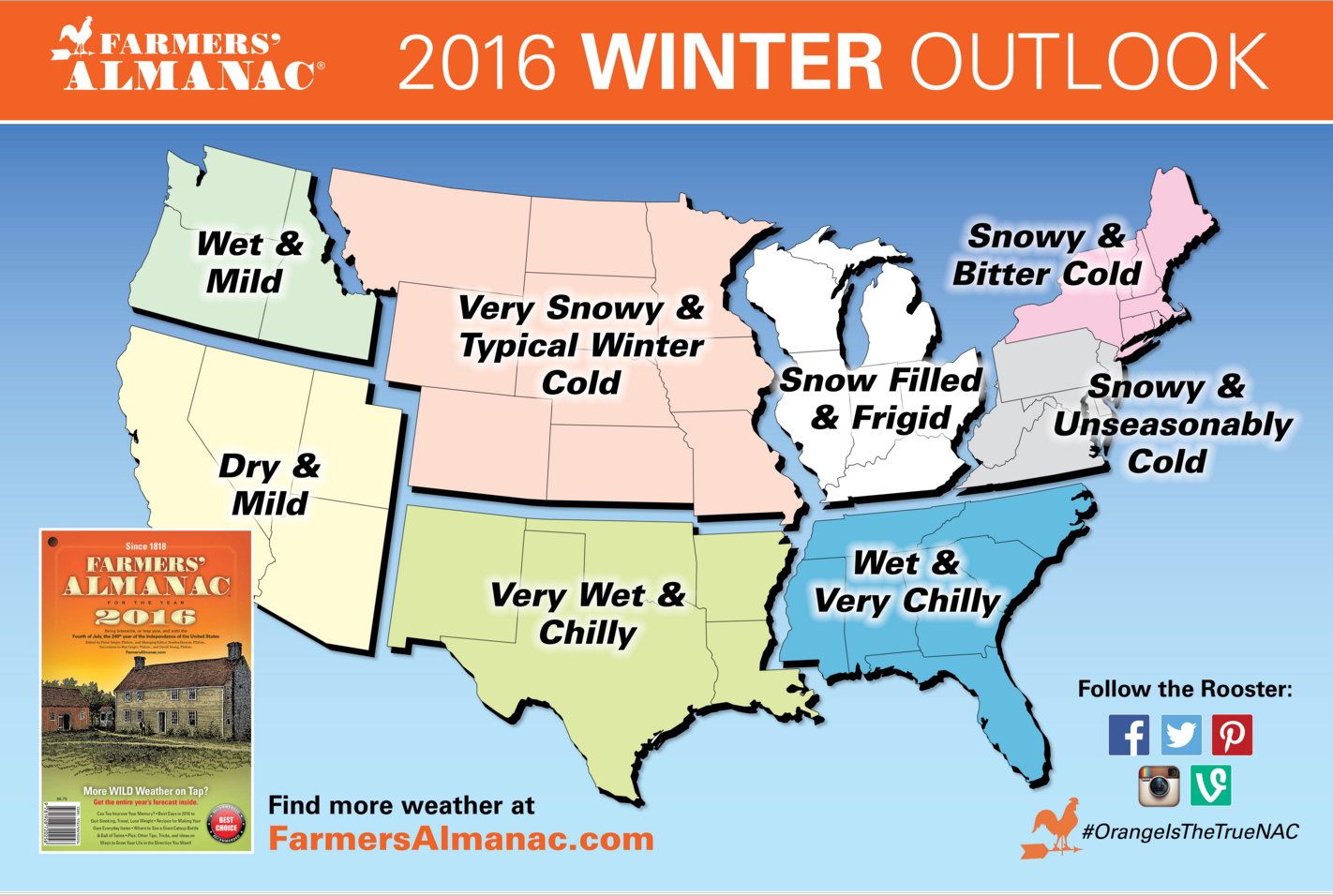 How well did the Farmers' Almanac predict the blizzard?