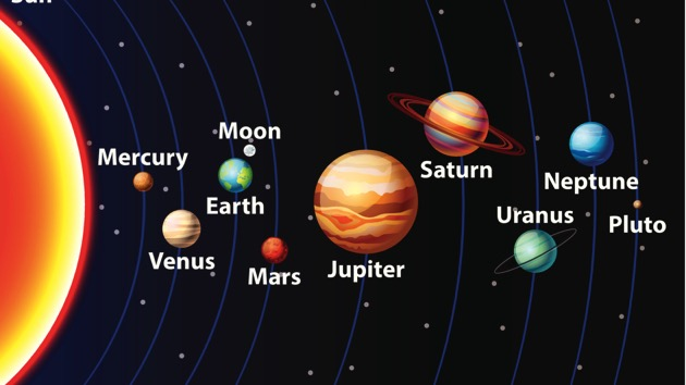 STARTING WEDNESDAY: Mercury, Venus, Mars, Jupiter, Saturn to align in night sky