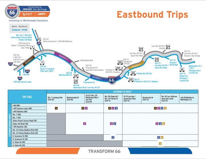 transit study photo 7