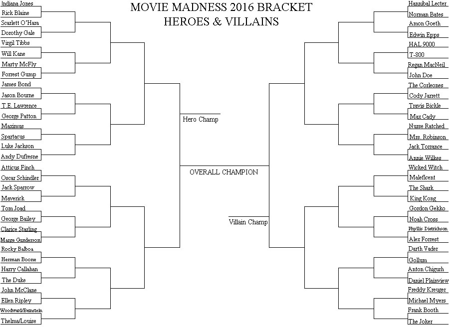 Movie Madness: Heroes & Villains (First Round) | WTOP