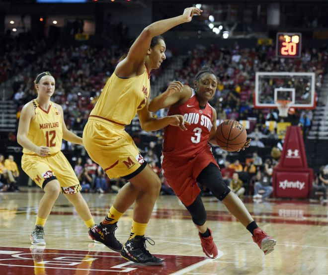 Basketball around the Beltway: women's conference call