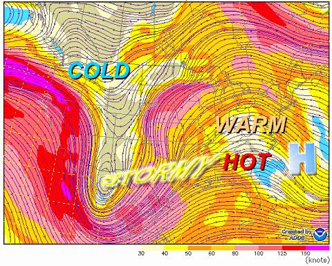 "Graphical representation of the jet stream, dipping into the Rockies and into Mexico. Red colors are strongest winds aloft. Jet stream bumps up to our north here in the East courtesy of the ""ridge"" of high pressure, indicated by the letter H, resulting in our big warm-up. In between the airmasses, big storms and flash flooding in Texas, Louisiana, and Arkansas. (Courtesy NOAA)"