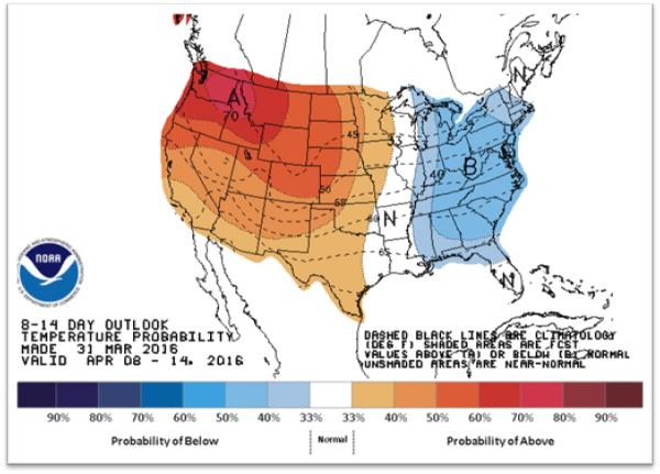 The 8- to 14-day temperature outlook as of March 31, 2016. (Climate Prediction Center/NOAA)