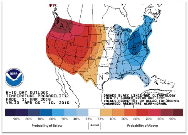 The 6- to 10-day temperature outlook as of March 31, 2016. (Climate Prediction Center/NOAA)
