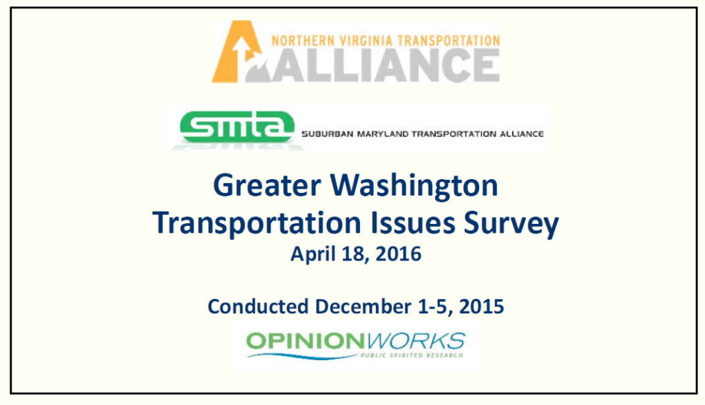 The survey found that transportation residents consider traffic and transport much more important than jobs or the economy, even terrorism. (Courtesy of the Northern Virginia Traffic Alliance)