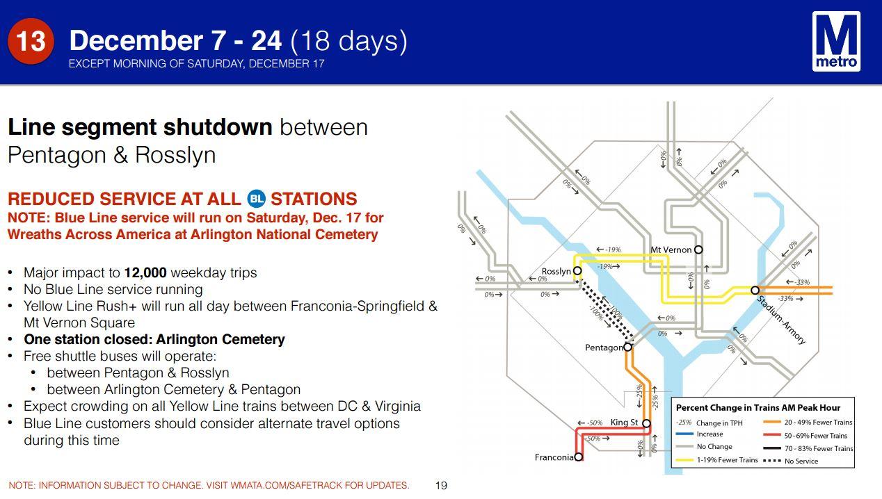 Metro's plan for Dec. 7 - 24. (Courtesy Metro)