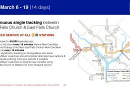 Metro's plan for March 6-19. (Courtesy Metro)