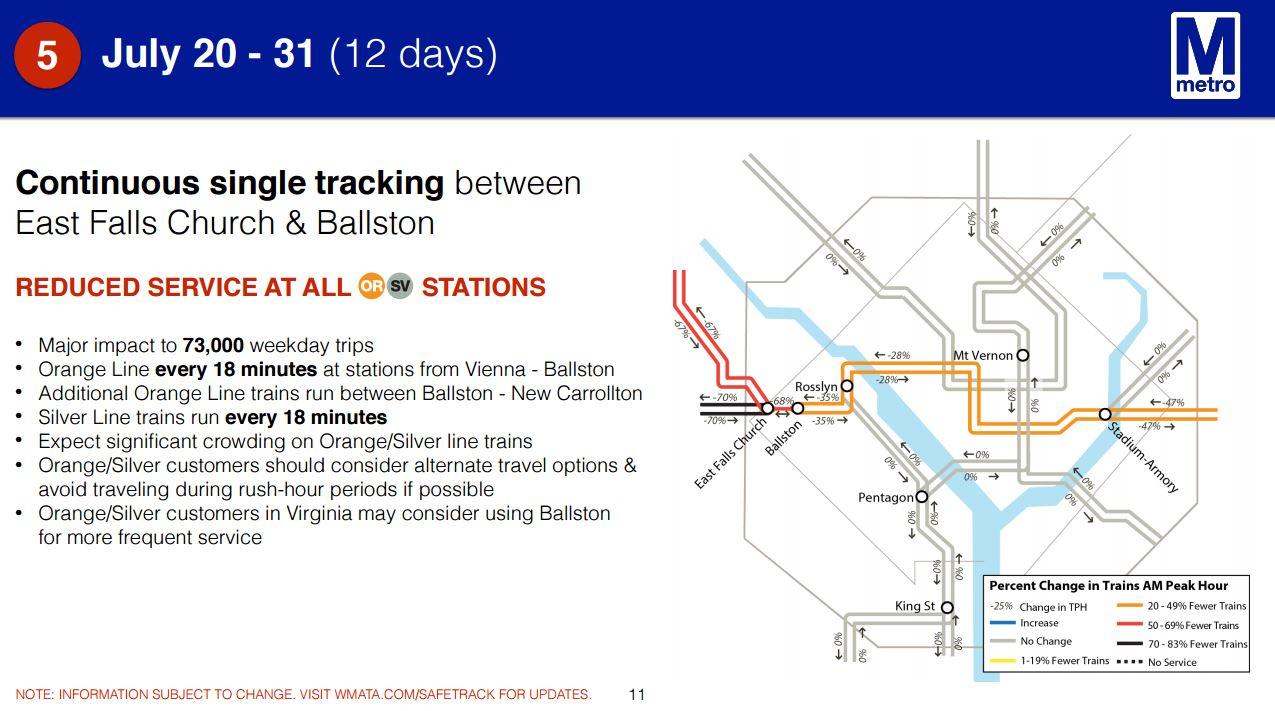Metro's plan for July 20-31. (Courtesy Metro)
