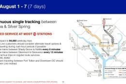 Metro's plan for Aug. 1-7. (Courtesy Metro)