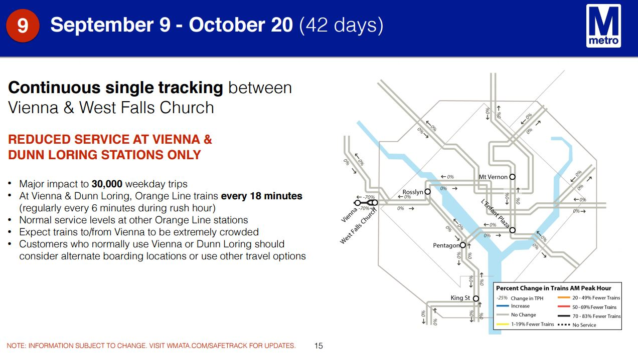 Metro's plan for Sept. 9-Oct. 20. (Courtesy Metro)