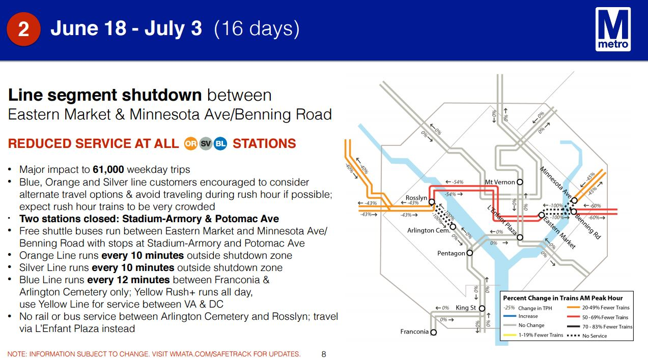 Metro's plan for June 18 to July 3. (Courtesy Metro)
