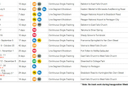 Metro released its revised scheduled for almost a year of maintenance work that will require trains to share a track or take entire stretches of track out of service for weeks at a time. Click on the image to see a larger version. (Metro)
