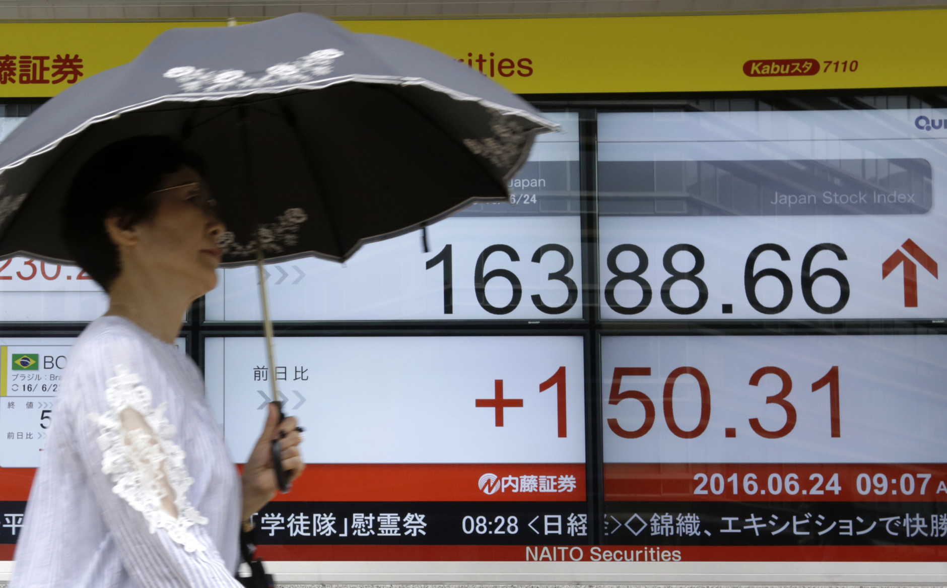 A woman walks past an electronic stock board showing Japan's Nikkei 225 index at a securities firm in Tokyo, Friday, June 24, 2016. Asian stock markets started moderately higher but traded in negative territory on Friday as early vote count showed that Britain's referendum on whether to stay in the European Union is too close to call. (AP Photo/Eugene Hoshiko)