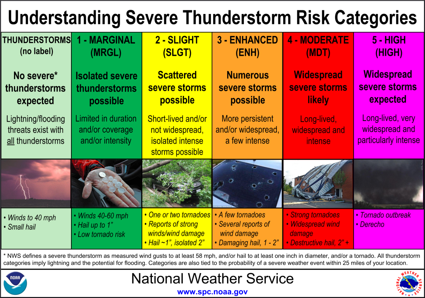 Weekend forecast: Prepare for severe weather Sunday