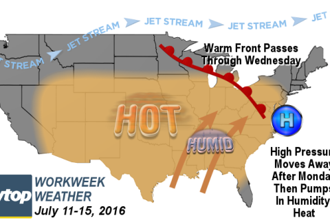 Workweek weather: A comfortable start but heat, humidity follow