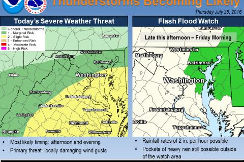 Heavy rain headed to DC region