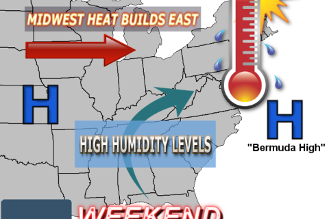 Weekend heat wave simmers with big serving of humidity