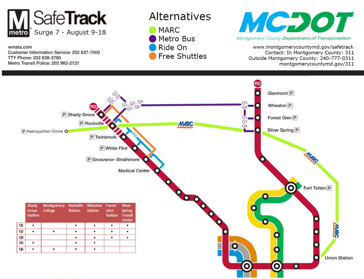 5 Things To Know About Metro Track Work Aug 15 21 Wtop