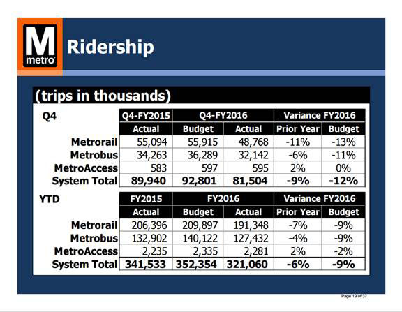 090616_metro_riders