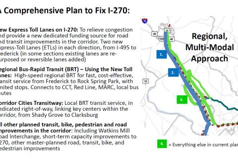 Coalition pushes for traffic improvements on I-270
