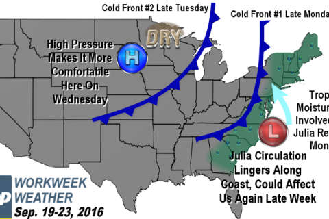 Workweek weather: Off to a soggy start Monday