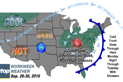 Workweek weather: Several chances for needed rainfall