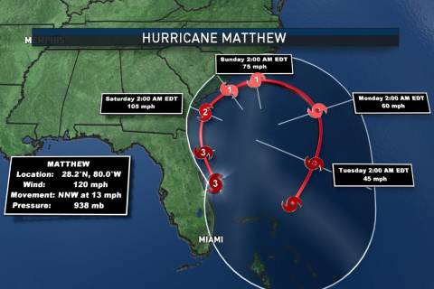 As Hurricane Matthew hits Florida, impact in DC area minimal