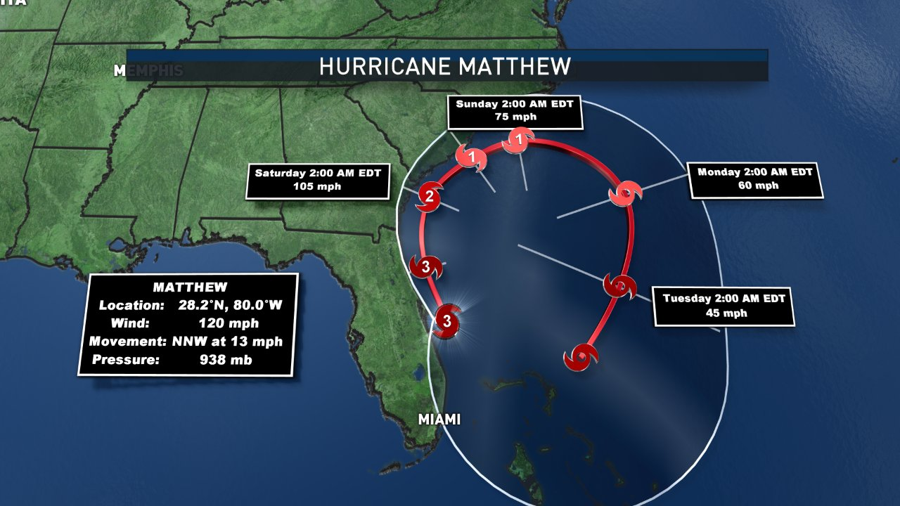 Hurricane Matthew Slams Into Florida Light Effects In Dc