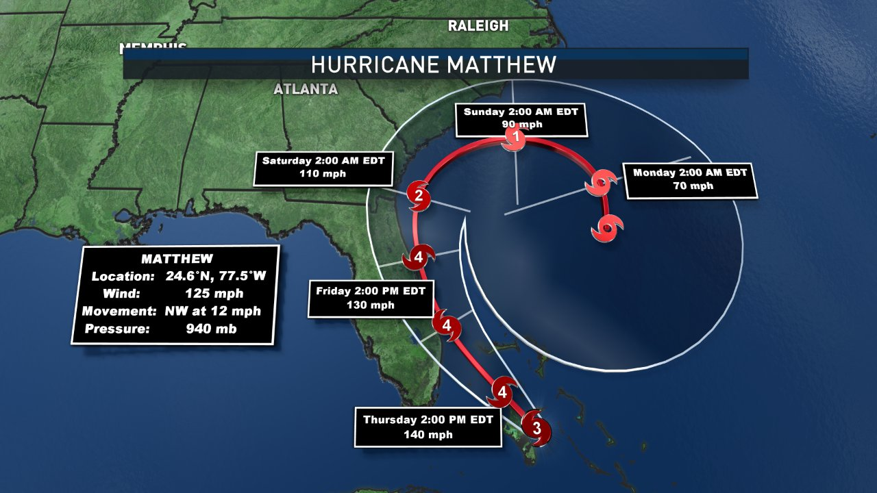 The latest track, as of Thursday morning, of Hurricane Matthew. This is a major hurricane and will continue to strengthen before it heads towards the Florida coastline tonight. (NBC Washington)