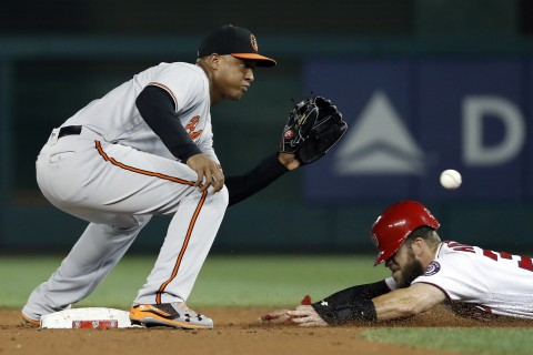 Most compelling potential World Series matchups
