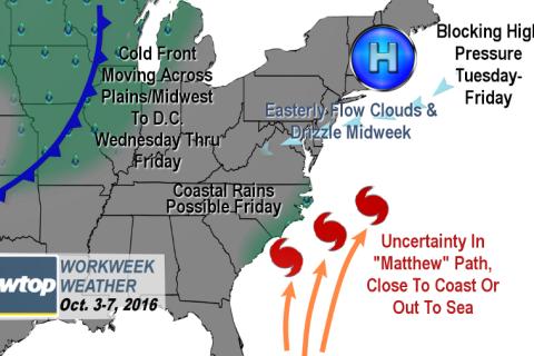 Workweek weather: Overall quiet; looking at Hurricane Matthew