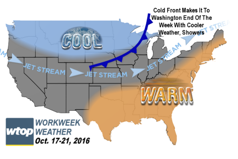 Workweek weather: October heats up; fall returns by weekend