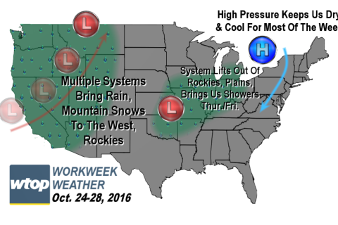 Workweek weather: Cool week ahead without much rain