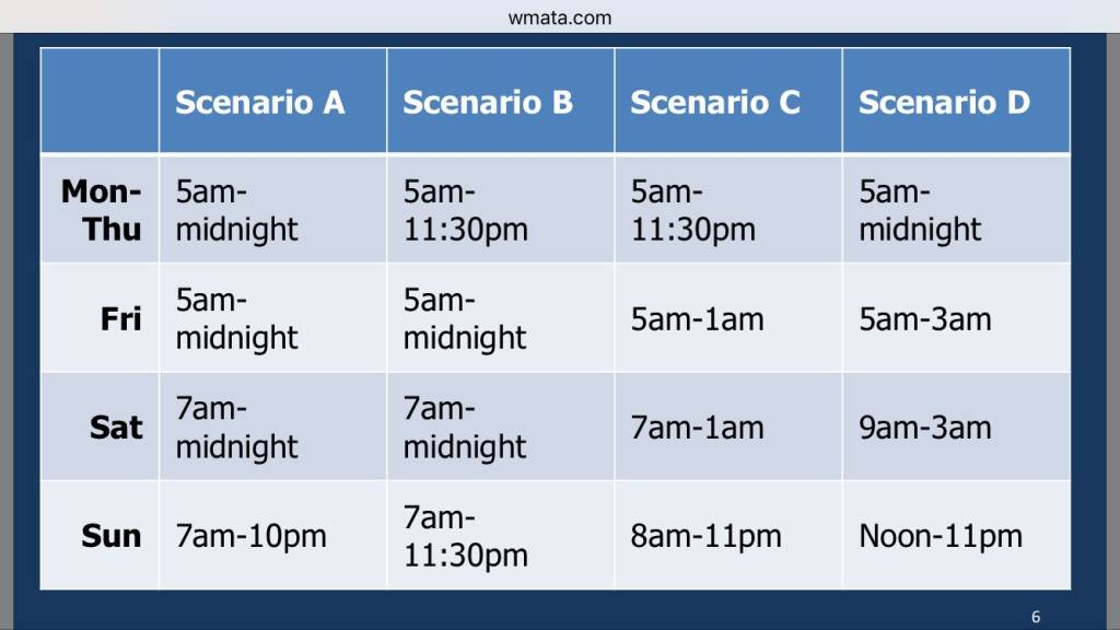 The other proposals provide similar hours, but with varying degrees of efficiency. (Courtesy WMATA)
