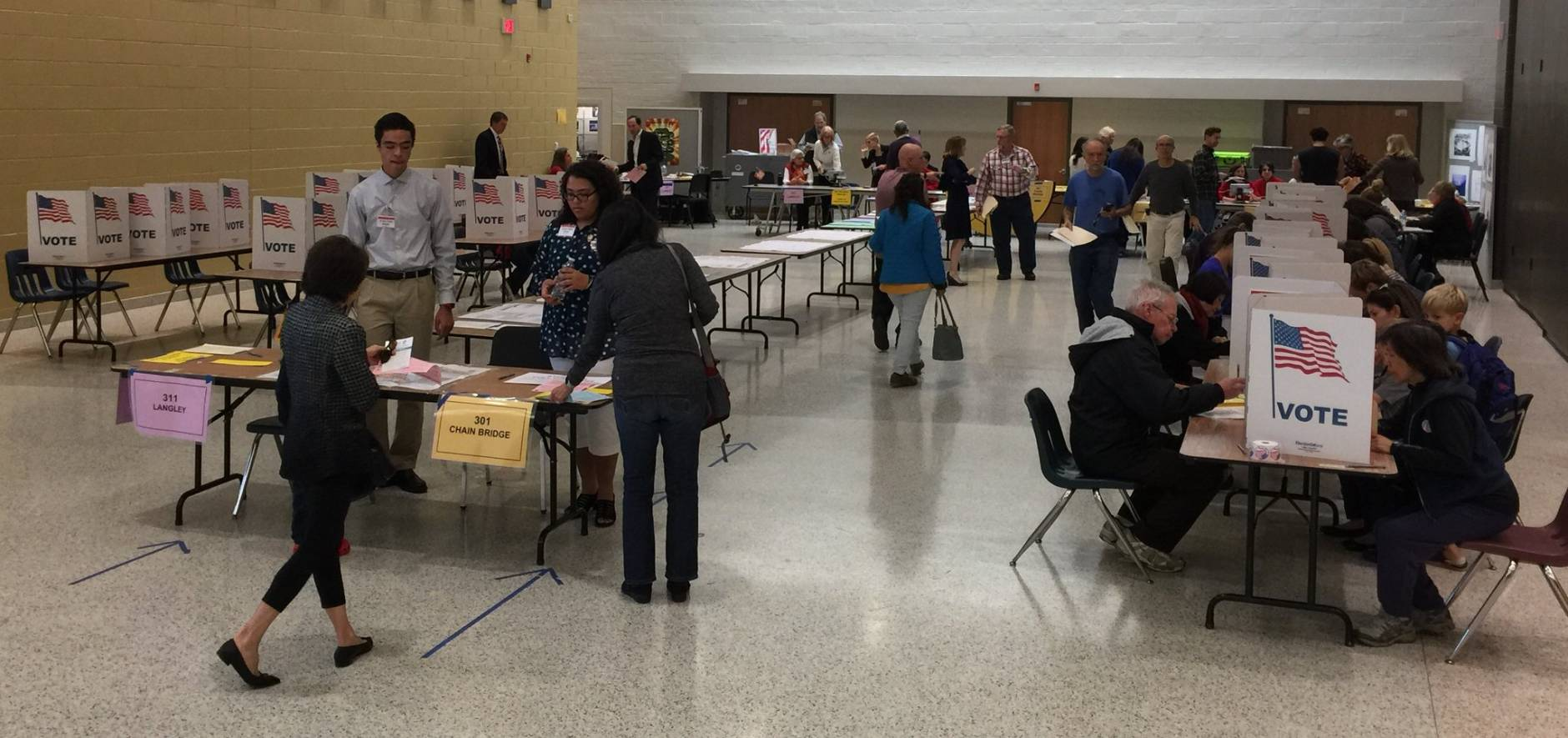 By 2:30 p.m. Va. voter turnout including absentee ballots in Langley precinct 311 is 60 percent. Chain Bridge precinct 301 is 65 percent. (WTOP/Kristi King)